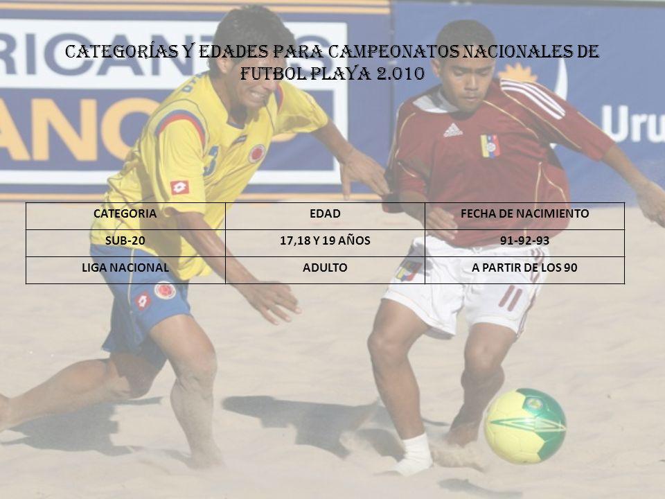 Categorías y edades para campeonatos nacionales de futbol playa 2.010