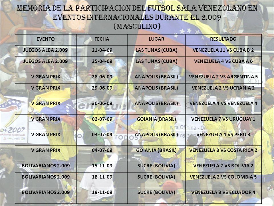MEMORIA DE LA PARTICIPACION DEL FUTBOL SALA VENEZOLANO EN EVENTOS INTERNACIONALES DURANTE EL 2.009 (MASCULINO)