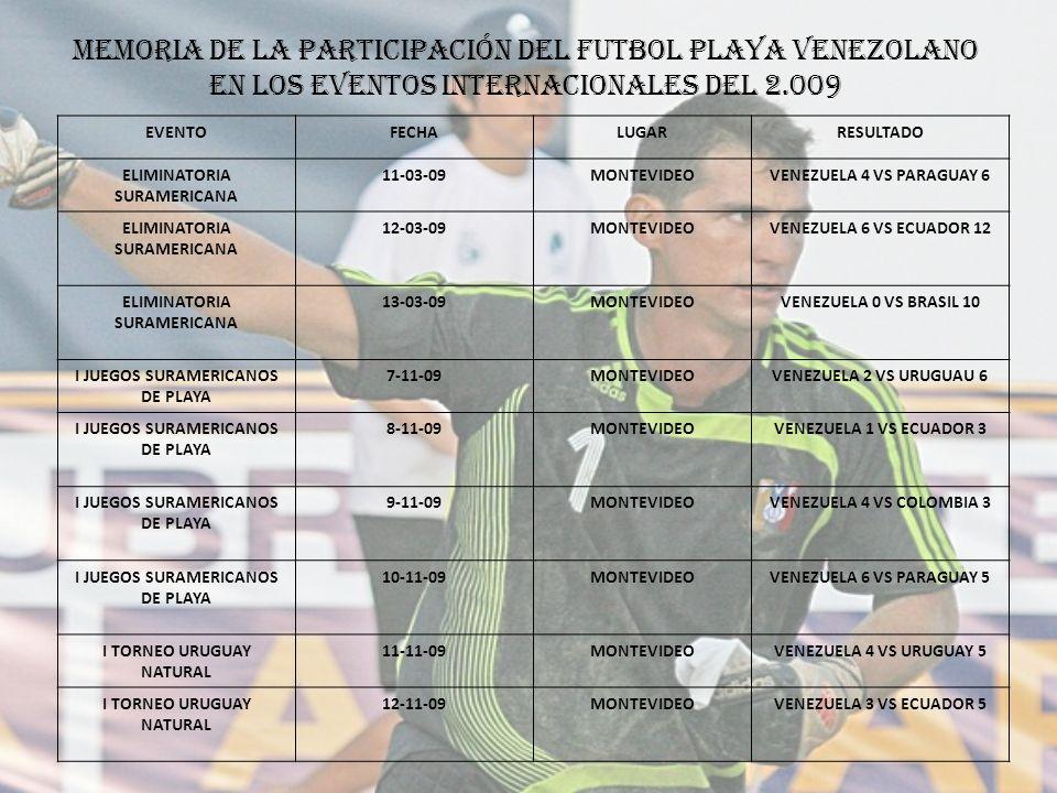 Memoria de la participación del futbol playa venezolano en los eventos internacionales del 2.009