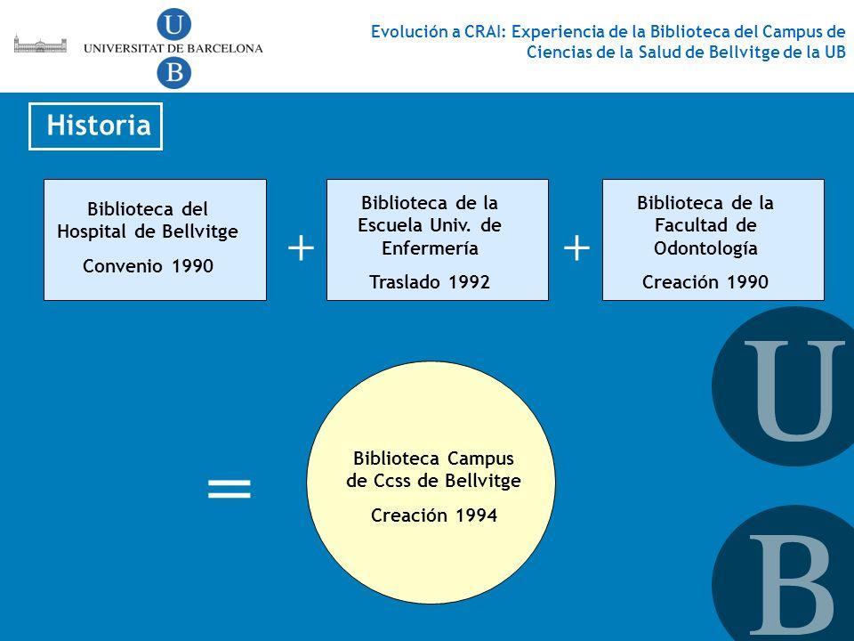 = + + Historia Biblioteca de la Escuela Univ. de Enfermería