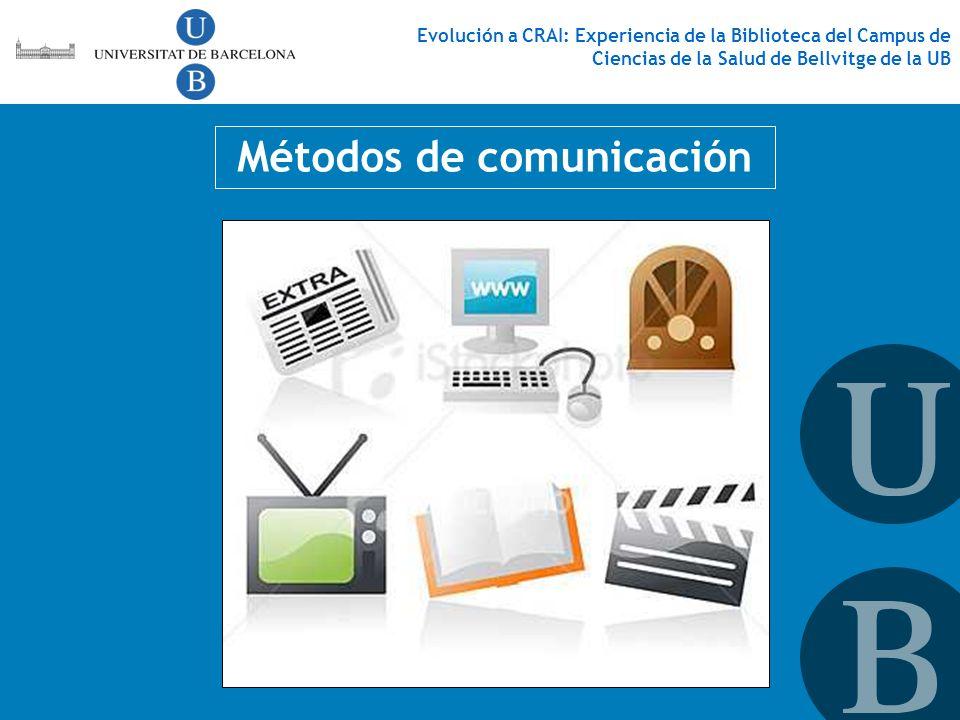 Métodos de comunicación