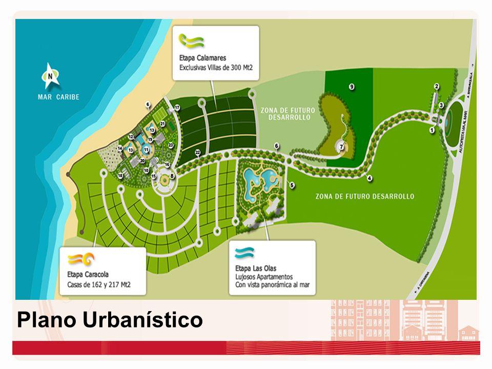 Plano Urbanístico
