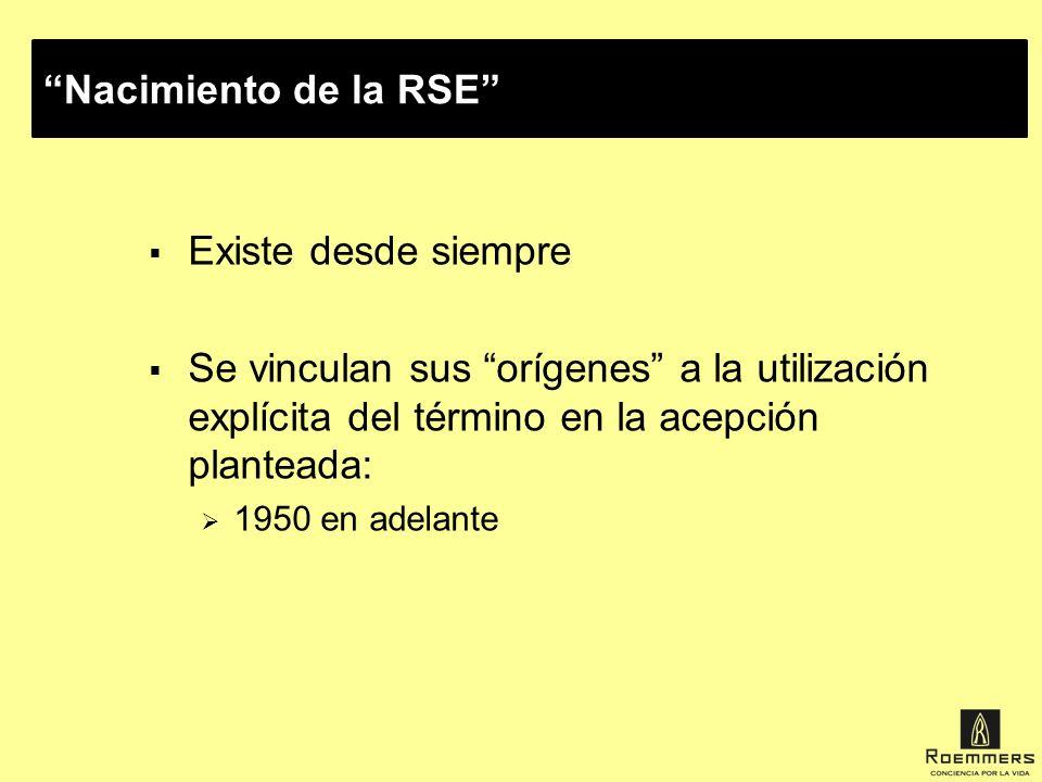 Nacimiento de la RSE Existe desde siempre