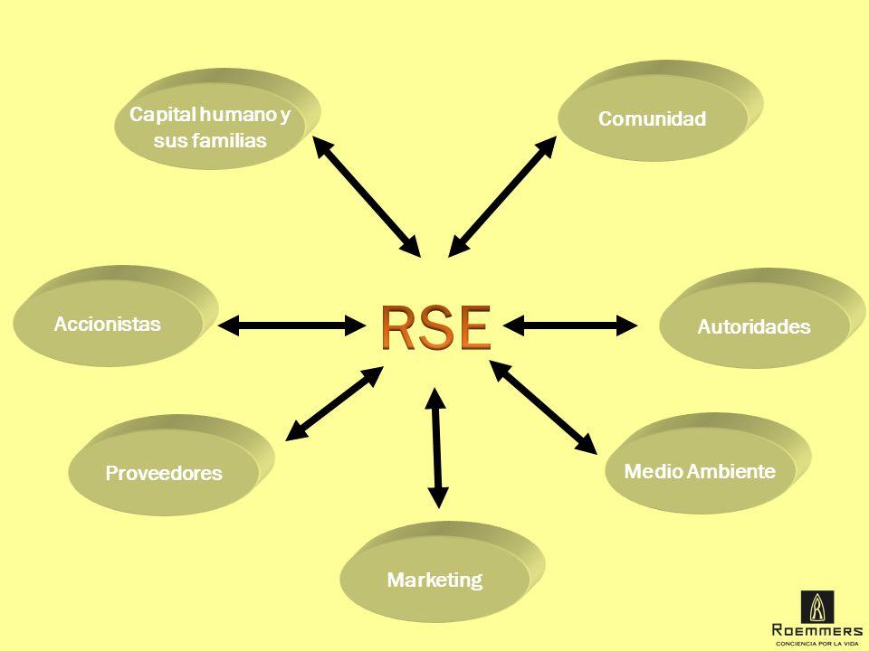RSE Capital humano y Comunidad sus familias Accionistas Autoridades