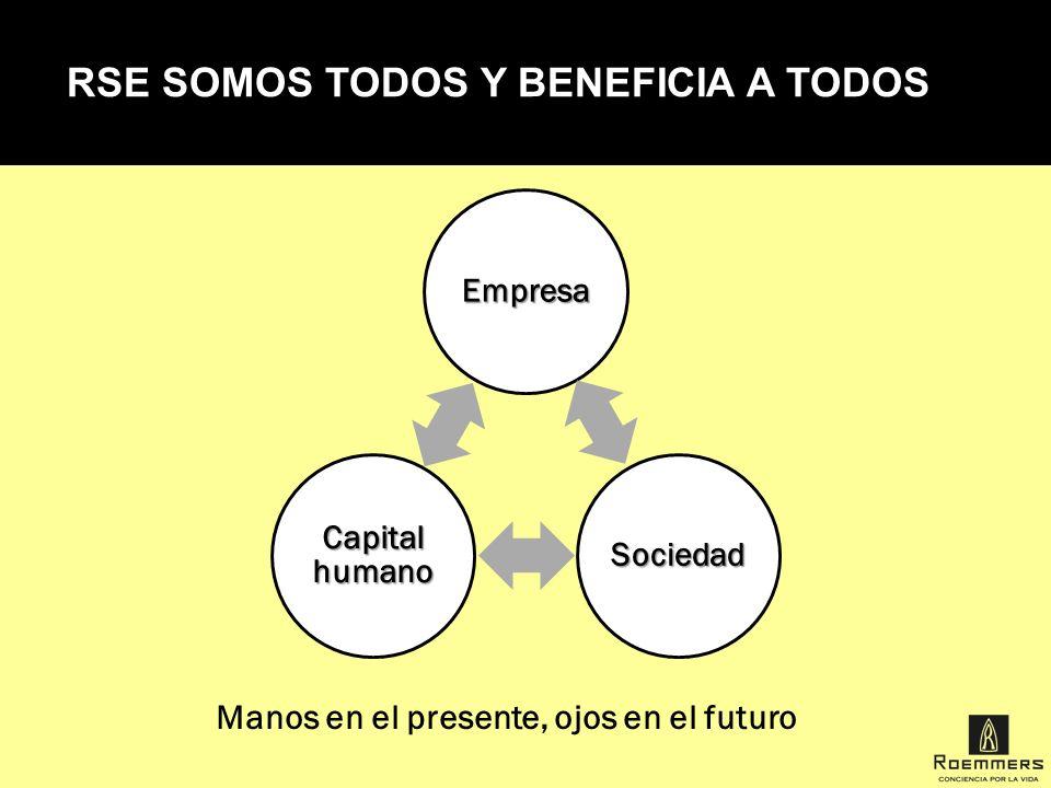 RSE SOMOS TODOS Y BENEFICIA A TODOS