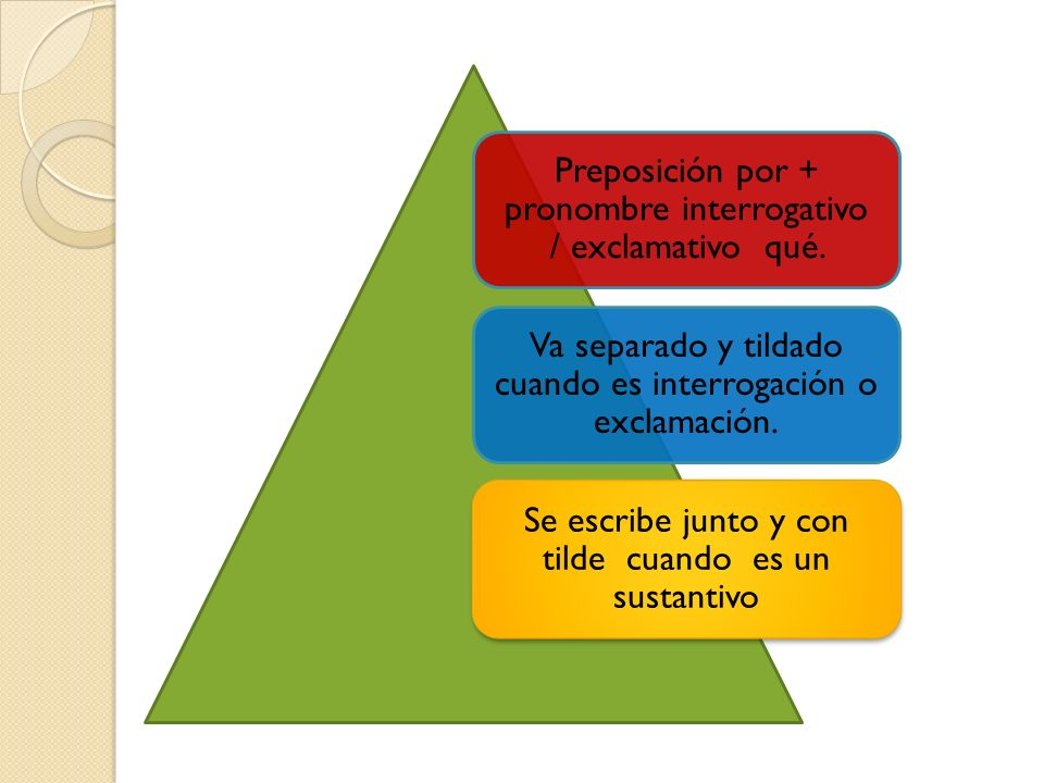 Preposición por + pronombre interrogativo / exclamativo qué.
