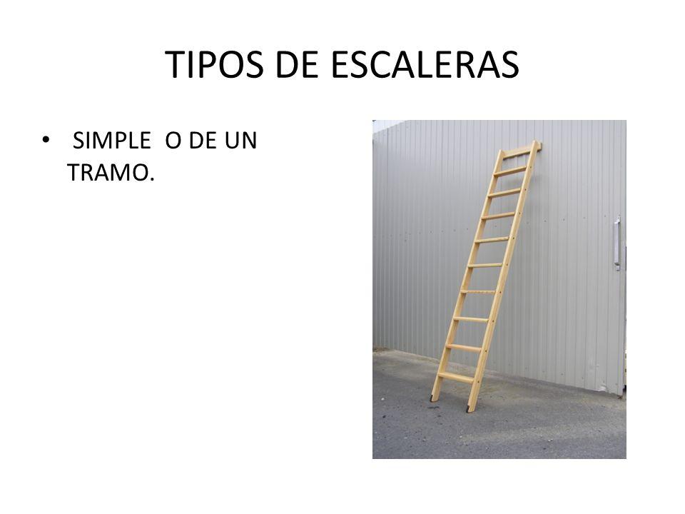 Normas basicas de prevencion ppt video online descargar for Escalera un tramo