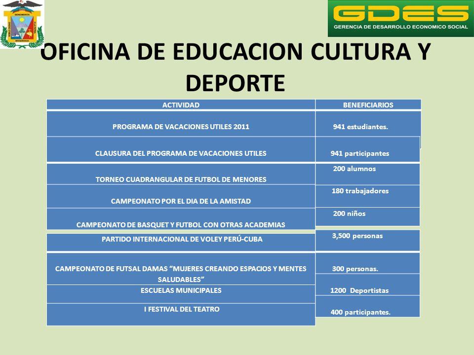 OFICINA DE EDUCACION CULTURA Y DEPORTE