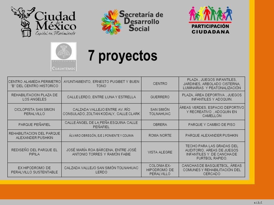 7 proyectos CENTRO ALAMEDA PERIMETRO B DEL CENTRO HISTORICO