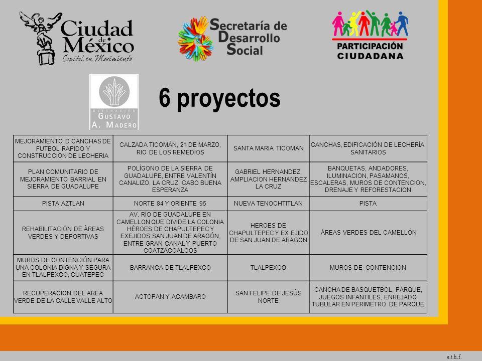 e.i.h.f. 6 proyectos. MEJORAMIENTO D CANCHAS DE FUTBOL RAPIDO Y CONSTRUCCION DE LECHERIA. CALZADA TICOMÁN, 21 DE MARZO, RIO DE LOS REMEDIOS.