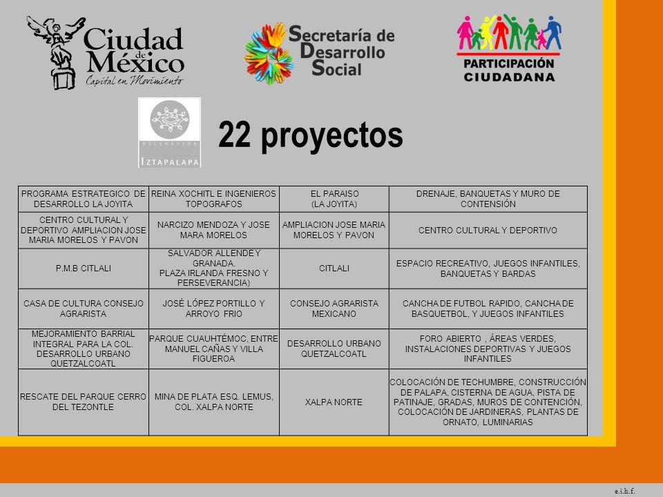 22 proyectos PROGRAMA ESTRATEGICO DE DESARROLLO LA JOYITA