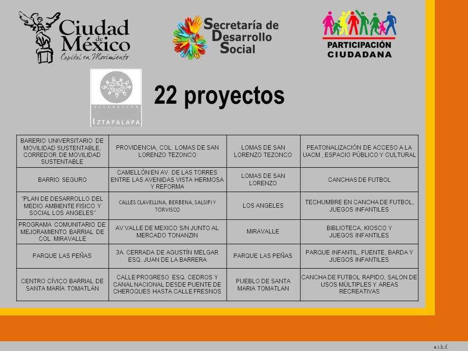e.i.h.f. 22 proyectos. BARERIO UNIVERSITARIO DE MOVILIDAD SUSTENTABLE, CORREDOR DE MOVILIDAD SUSTENTABLE.