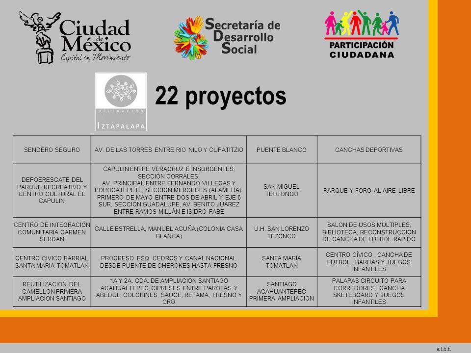 22 proyectos SENDERO SEGURO