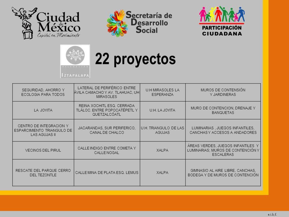 22 proyectos SEGURIDAD, AHORRO Y ECOLOGIA PARA TODOS