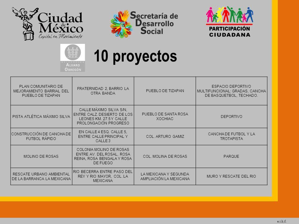 e.i.h.f. 10 proyectos. PLAN COMUNITARIO DE MEJORAMIENTO BARRIAL DEL PUEBLO DE TIZAPAN. FRATERNIDAD 2, BARRIO LA OTRA BANDA.