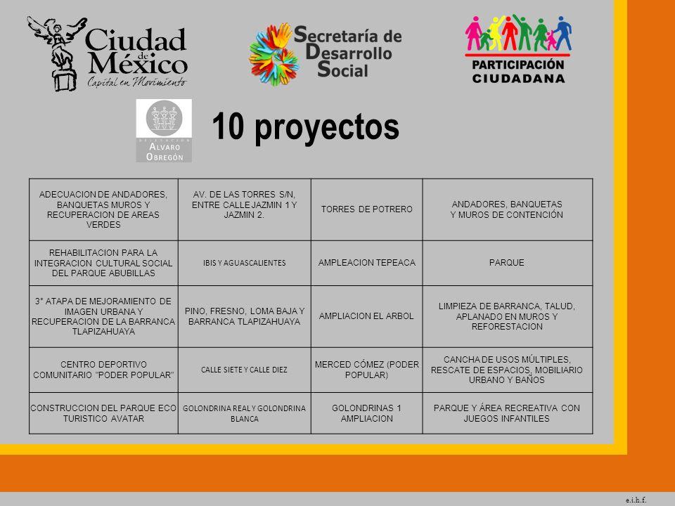 e.i.h.f. 10 proyectos. ADECUACION DE ANDADORES, BANQUETAS MUROS Y RECUPERACION DE AREAS VERDES.