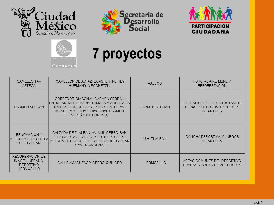 7 proyectos CAMELLON AV AZTECA