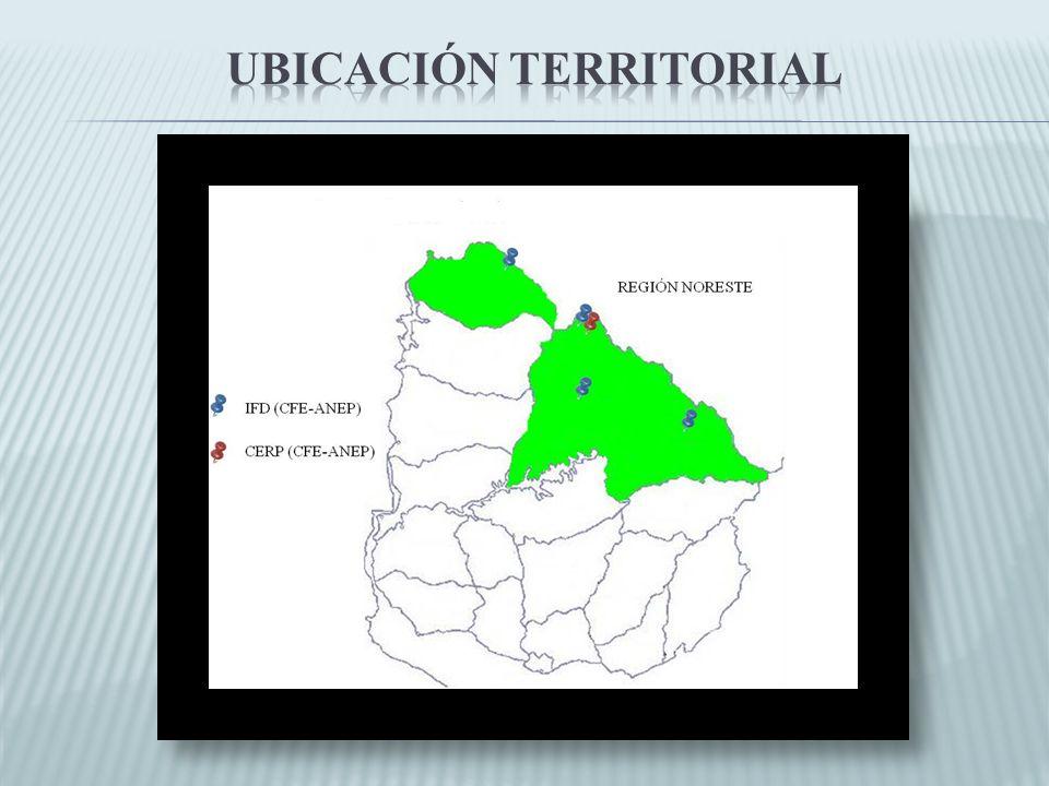 Ubicación territorial