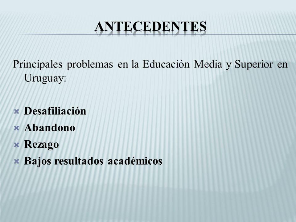 Antecedentes Principales problemas en la Educación Media y Superior en Uruguay: Desafiliación. Abandono.