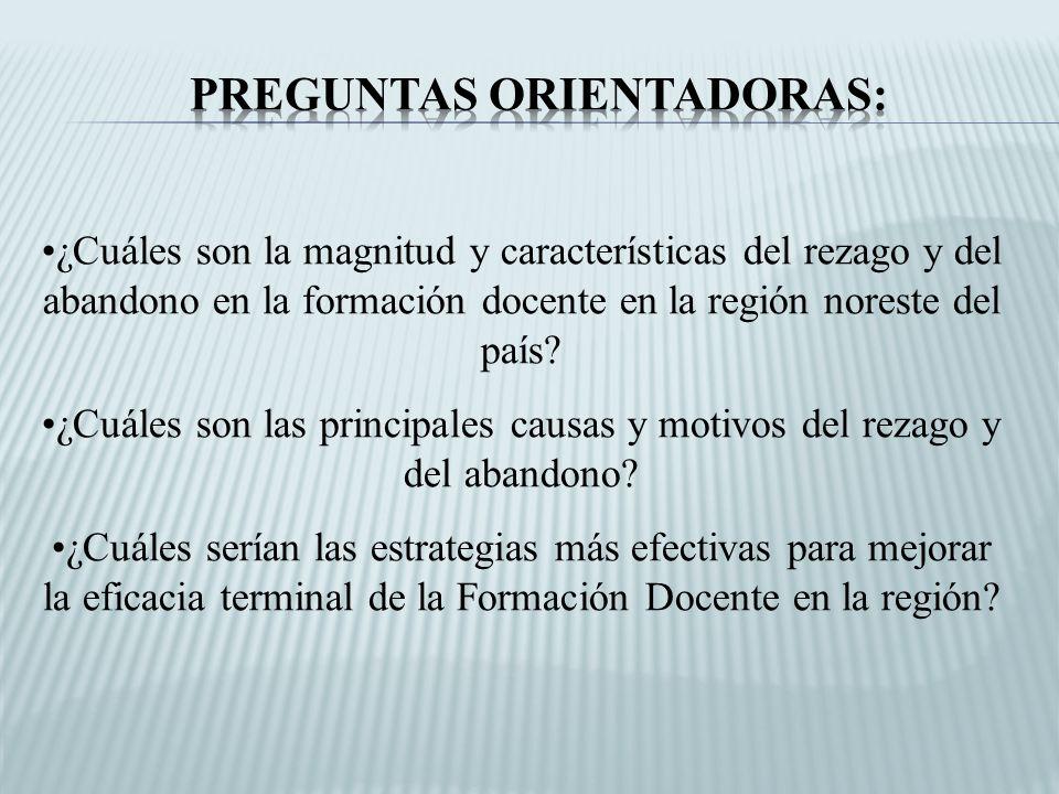 Preguntas orientadoras: