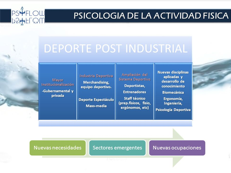 DEPORTE POST INDUSTRIAL