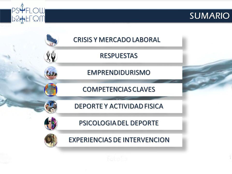 SUMARIO CRISIS Y MERCADO LABORAL RESPUESTAS EMPRENDIDURISMO