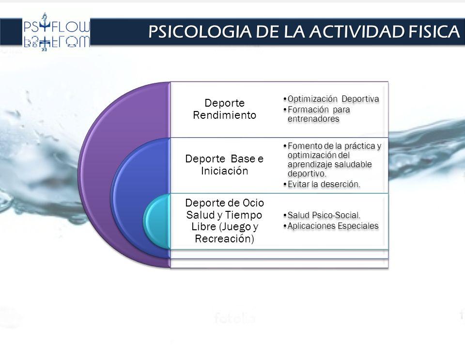 PSICOLOGIA DE LA ACTIVIDAD FISICA