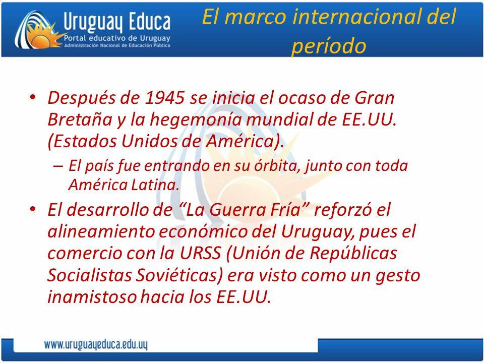 El marco internacional del período
