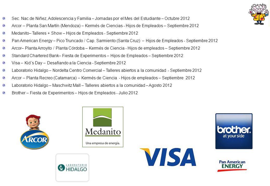 Sec. Nac.de Niñez, Adolescencia y Familia – Jornadas por el Mes del Estudiante – Octubre 2012