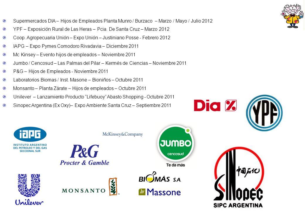 Supermercados DIA – Hijos de Empleados Planta Munro / Burzaco – Marzo / Mayo / Julio 2012