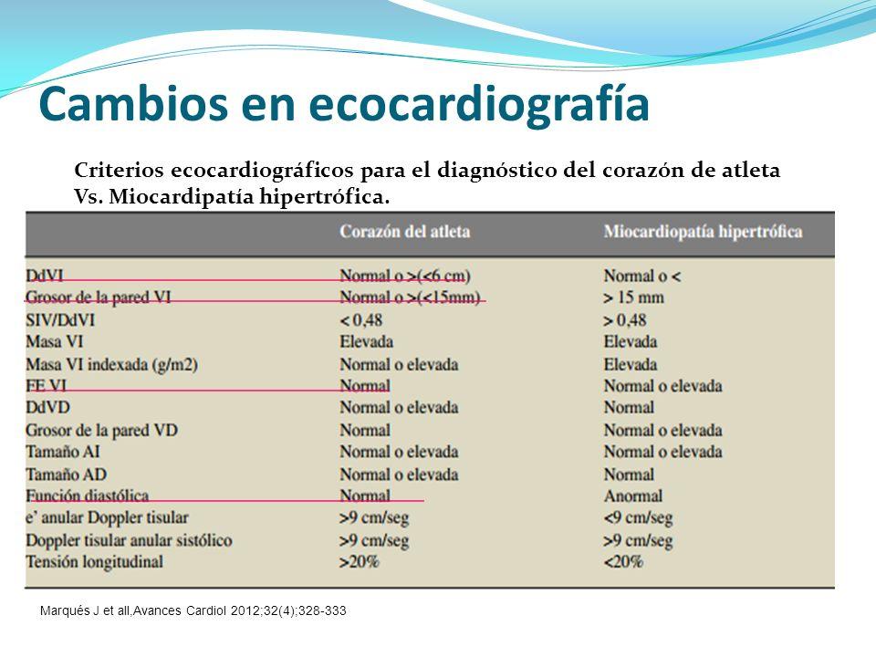 Cambios en ecocardiografía