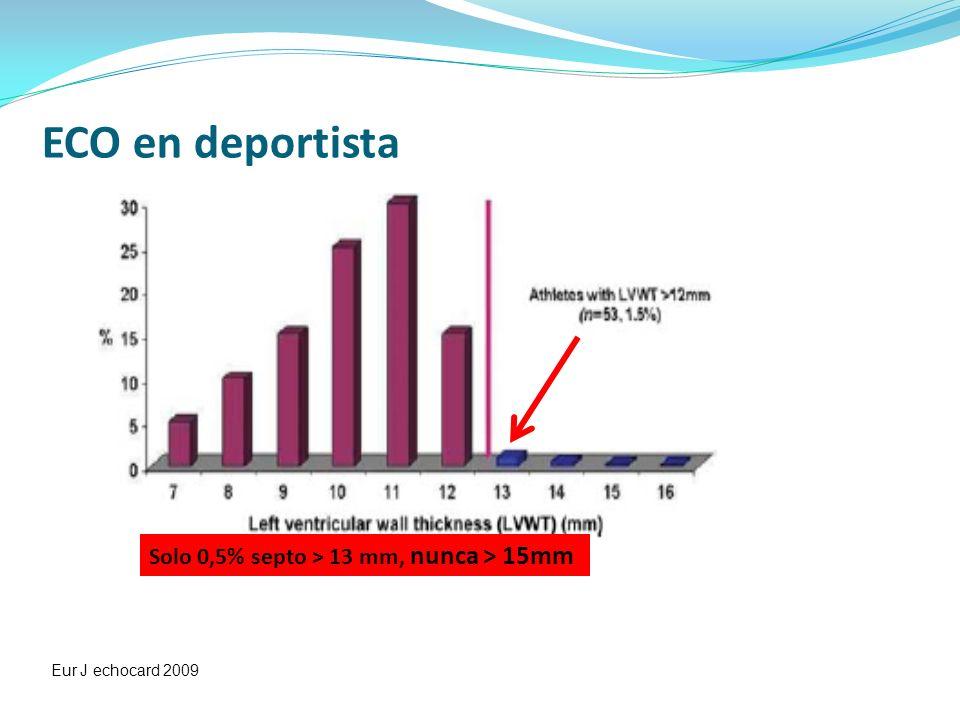 ECO en deportista Solo 0,5% septo > 13 mm, nunca > 15mm
