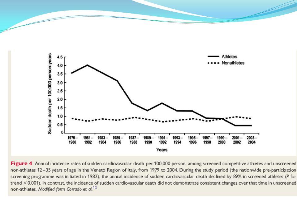 Frente a la AHA se recomienda hacer un ECG a los deportistas de alta competición, ya disminuye la mortalidad de un 3.6/100.000 a 0.4%