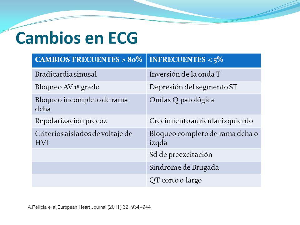 Cambios en ECG CAMBIOS FRECUENTES > 80% INFRECUENTES < 5%
