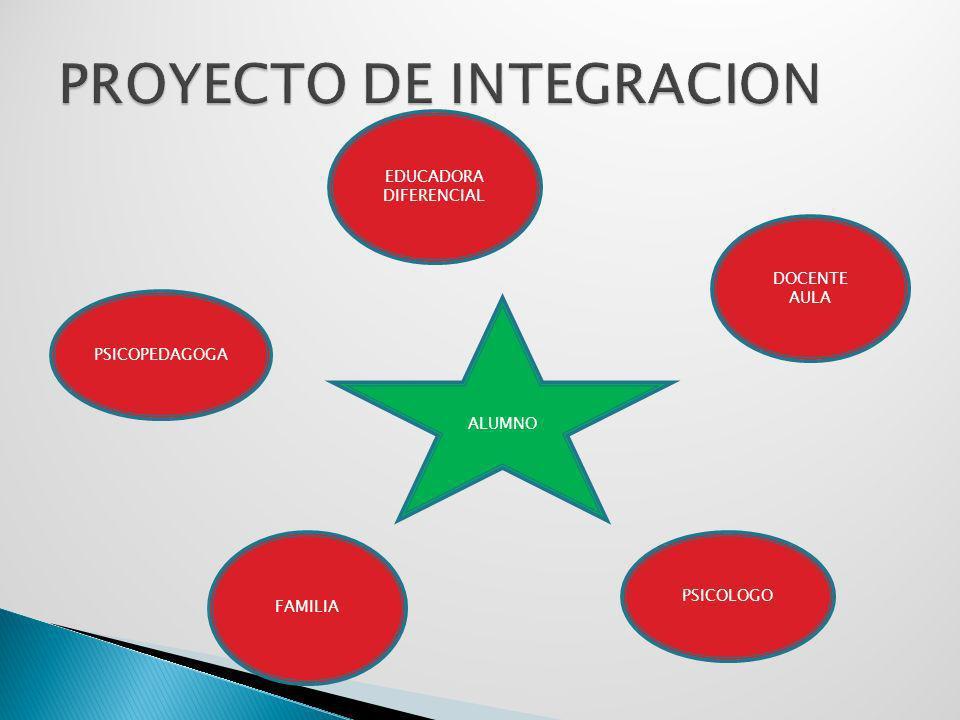 PROYECTO DE INTEGRACION