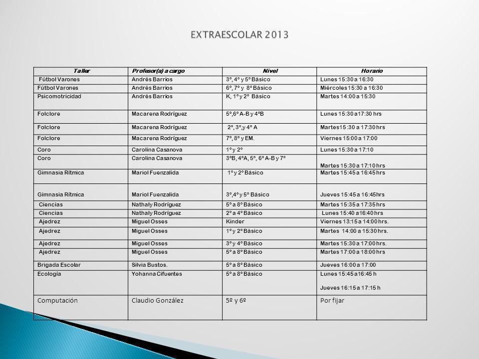 EXTRAESCOLAR 2013 Computación Claudio González 5º y 6º Por fijar