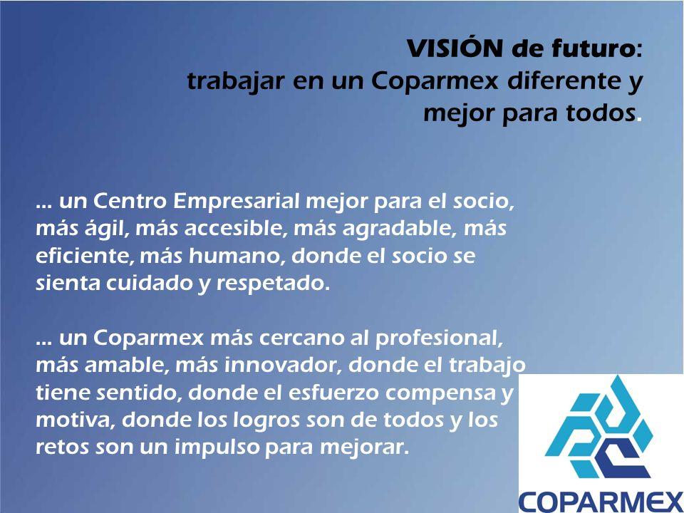 trabajar en un Coparmex diferente y mejor para todos.
