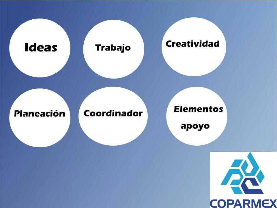 Ideas Creatividad Trabajo Elementos apoyo Planeación Coordinador