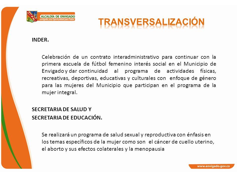 Transversalización INDER.