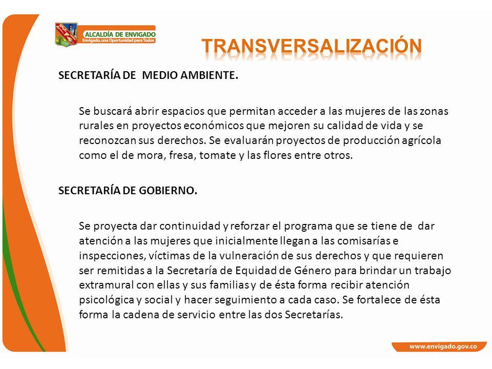 TRANSVERSALIZACIÓN SECRETARÍA DE MEDIO AMBIENTE.