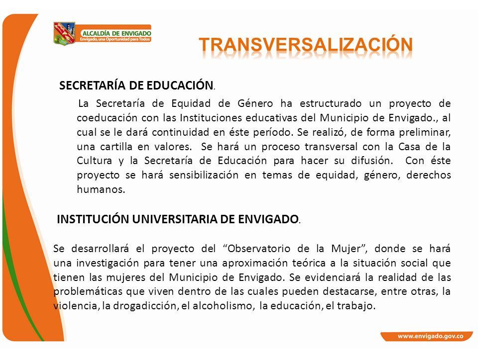 TRANSVERSALIZACIÓN INSTITUCIÓN UNIVERSITARIA DE ENVIGADO.