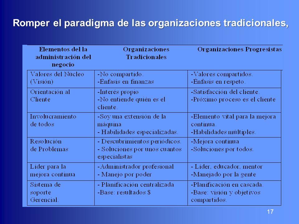 Romper el paradigma de las organizaciones tradicionales,