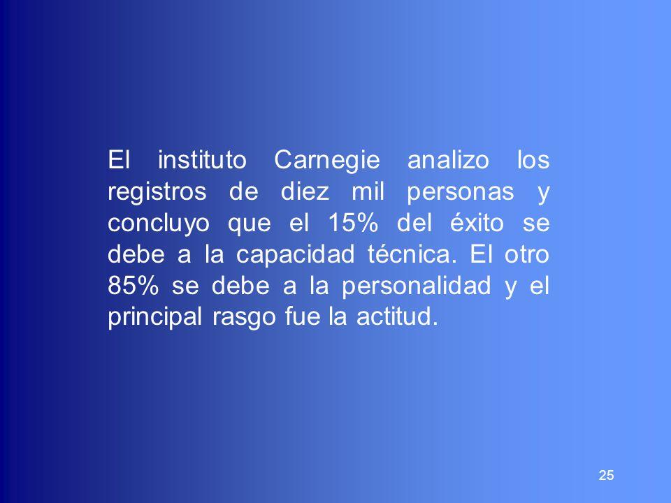El instituto Carnegie analizo los registros de diez mil personas y concluyo que el 15% del éxito se debe a la capacidad técnica.