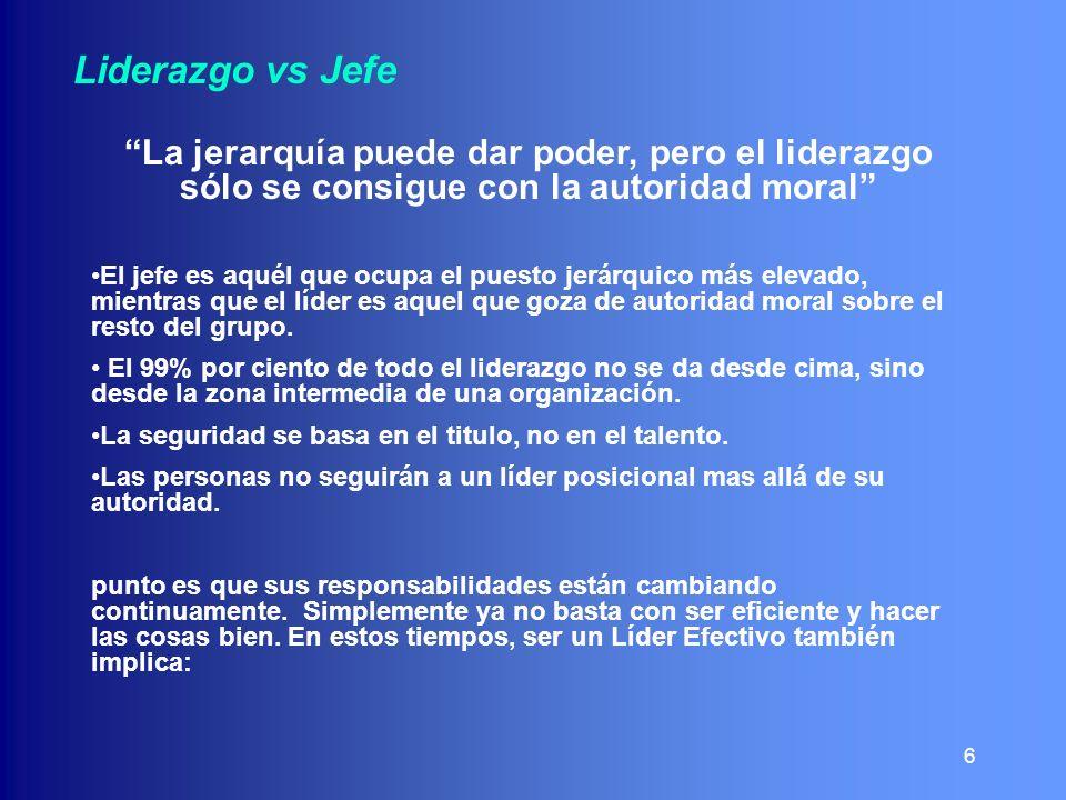 Liderazgo vs Jefe La jerarquía puede dar poder, pero el liderazgo sólo se consigue con la autoridad moral