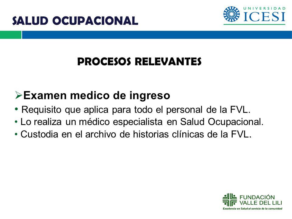 SALUD OCUPACIONAL PROCESOS RELEVANTES Examen medico de ingreso