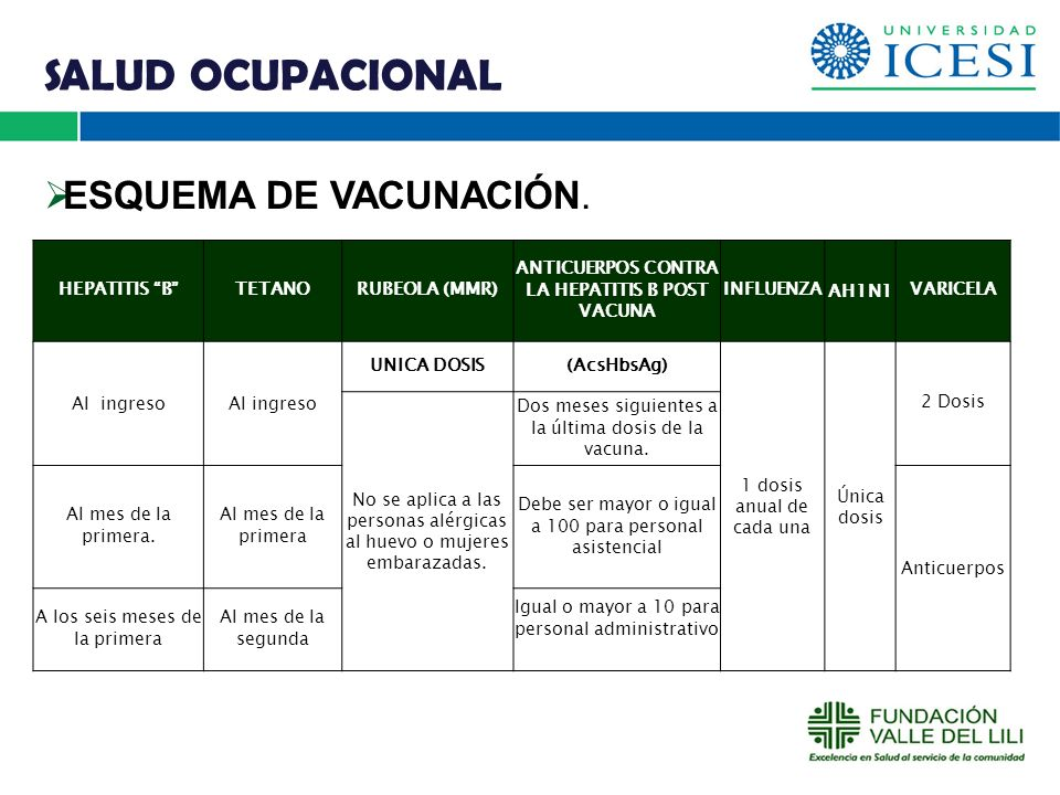 ANTICUERPOS CONTRA LA HEPATITIS B POST VACUNA