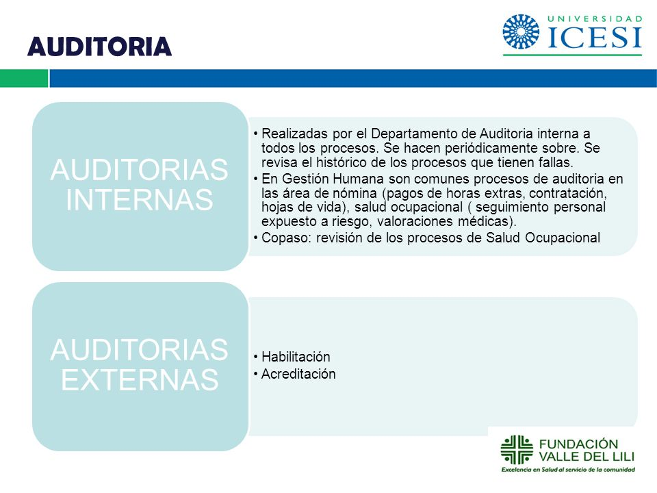 AUDITORIA O AUDITORIAS INTERNAS