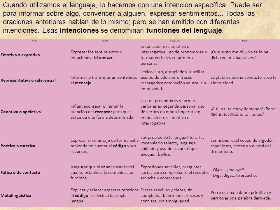 Cuando utilizamos el lenguaje, lo hacemos con una intención específica