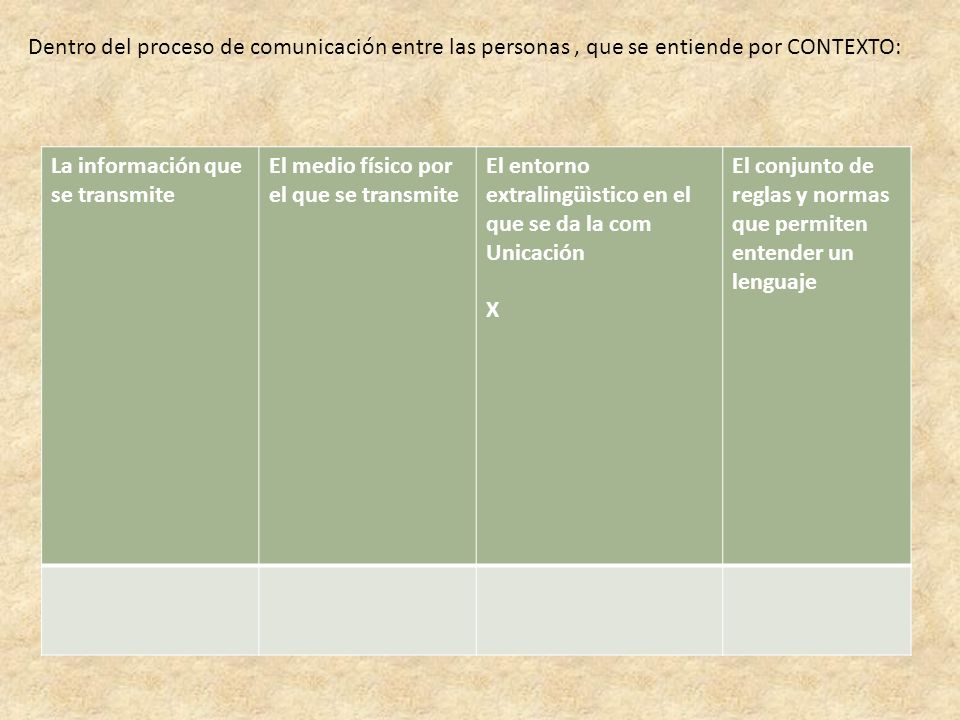 Dentro del proceso de comunicación entre las personas , que se entiende por CONTEXTO: