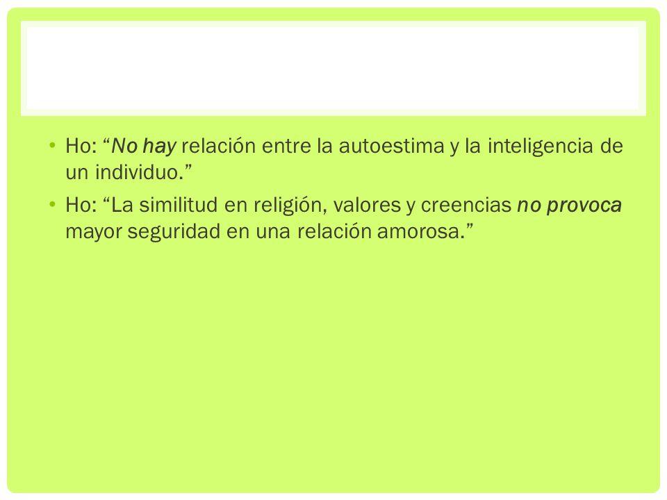 Ho: No hay relación entre la autoestima y la inteligencia de un individuo.